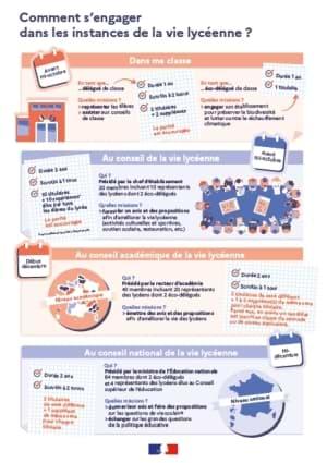 infographie semaines de l'engagement